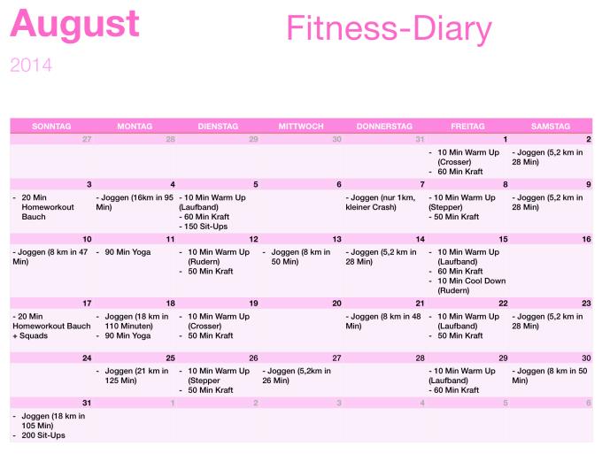 Aug 14 Fitnessdiary