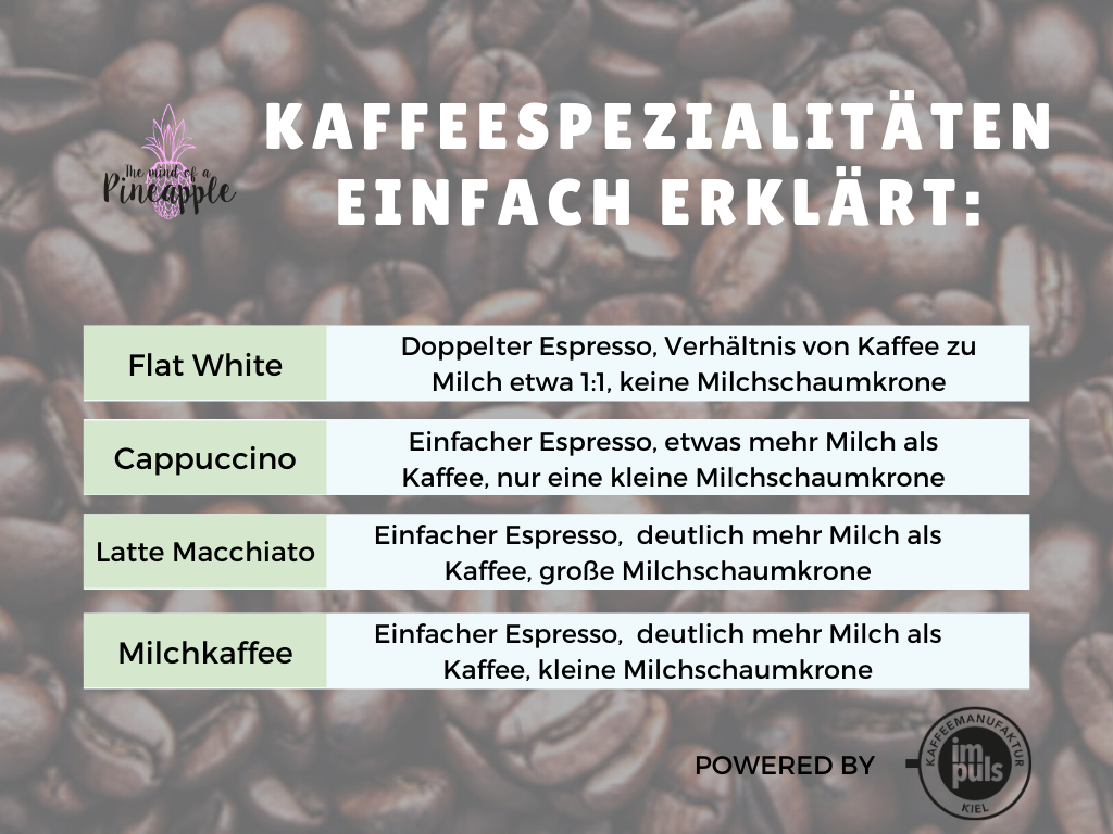Rainer Burkhardt von Café impuls erklärt die unterschiedlichen Kaffeespezialitäten in einer Grafik.